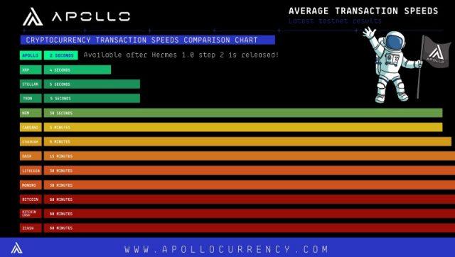 Apollo-Hermes