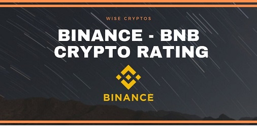 Binance-Coin-Crypto-Rating