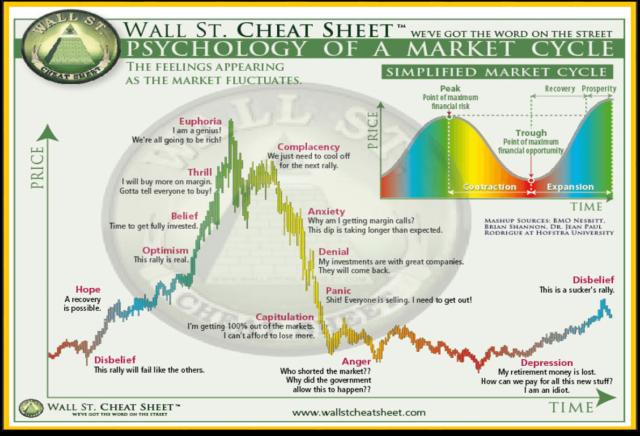 The Wall Street Cheat Sheet Wall St