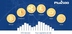 plus-500-crypto-trading